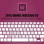 Phím tắt trong InDesign – Làm chủ bộ phím tắt InDesign chỉ với 30s (Phần 5).