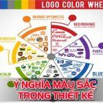 Ý nghĩa Màu Sắc Trong Thiết Kế – Ý nghĩa của màu sắc trong thiết kế là gì
