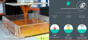 Công nghệ in 3D Resin