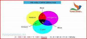 Hệ màu RGB trong thiết kế