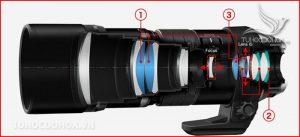 ưu nhược điểm của chống rung quang học là gì